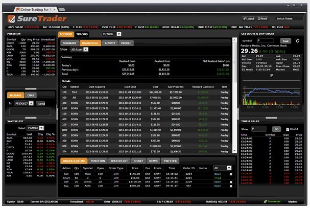 Trading di opzioni binarie segnala trader versione di prova plus