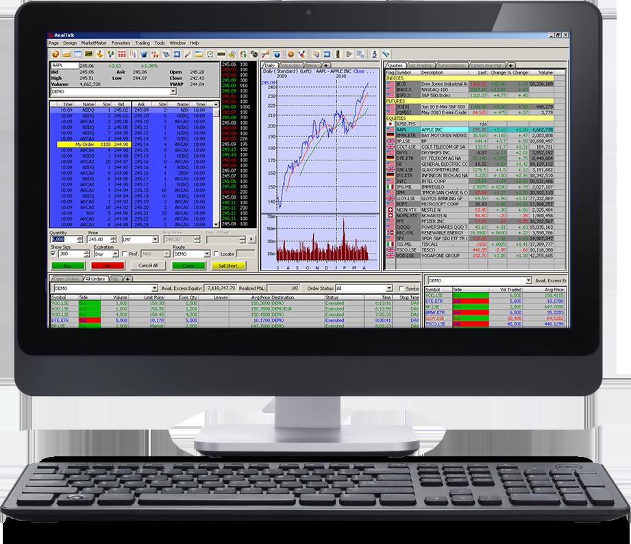 software per trading)