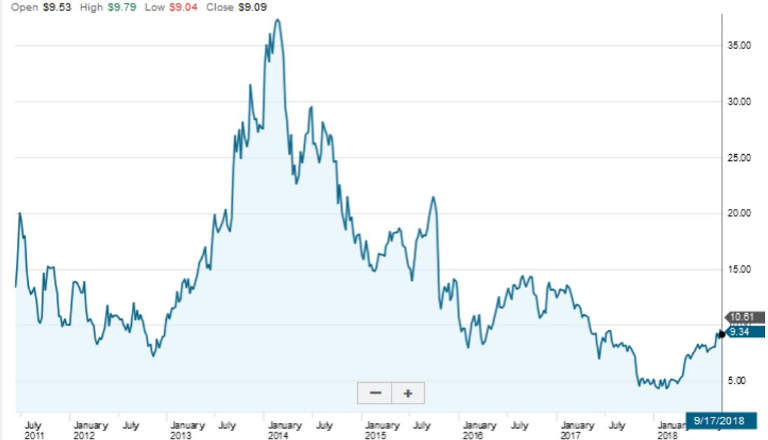 How to Buy Pandora Stock in 2021: Step-By-Step • Benzinga