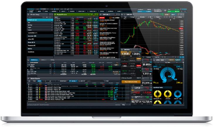 lista platform forex