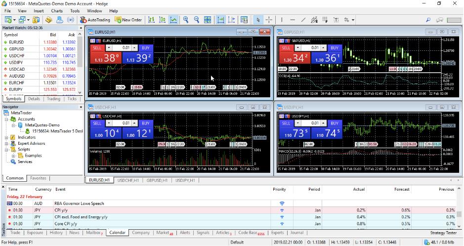 Mt4 prekybos sistema Prekybos platformos – MT4 ar MT5 | a4e1f848.wixeb.lt, Prekybos sistema mt5