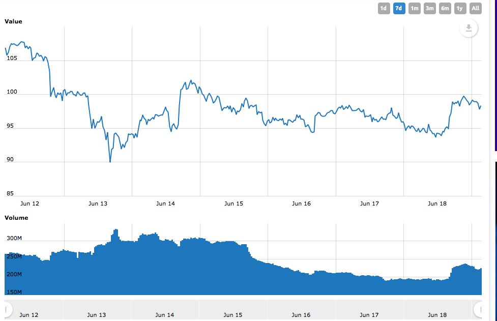 investește bitcoin ethereum sau litecoin dua pentru a fi bogat rapid